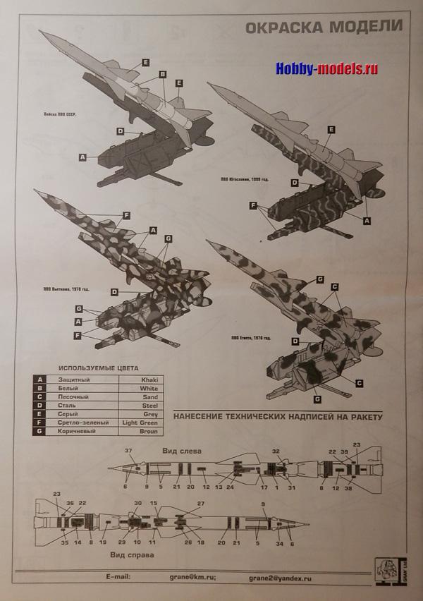s-75 instruktsiya 1
